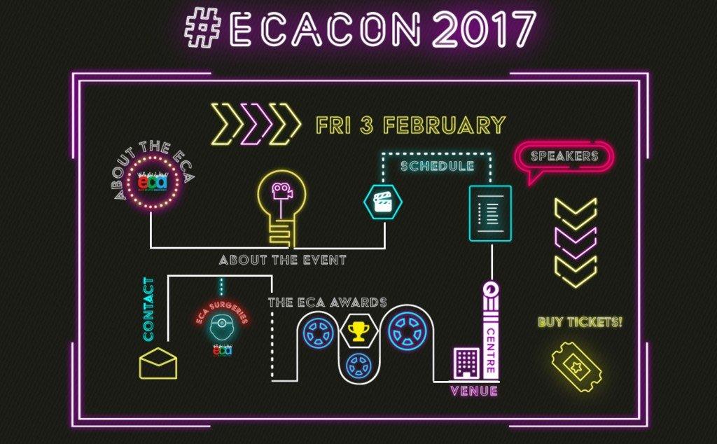 ECACon logo